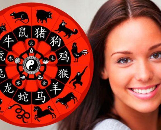 La Personalidad de los Signos Chinos del Zodiaco